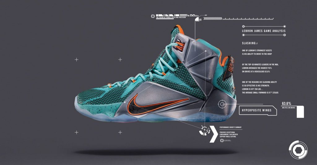 lebron-james-shoes-wallpaper-PIC-MCH081837-1024x534 Lebron 12 Wallpapers 38+