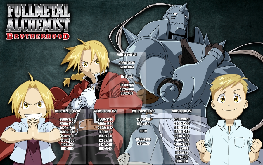 fullmetal-alchemist-brotherhood-wallpapers-group-on-fullmetal-alchemist-brotherhood-wallpaper-PIC-MCH066625 Fullmetal Alchemist Brotherhood Wallpaper Hd 1366x768 30+