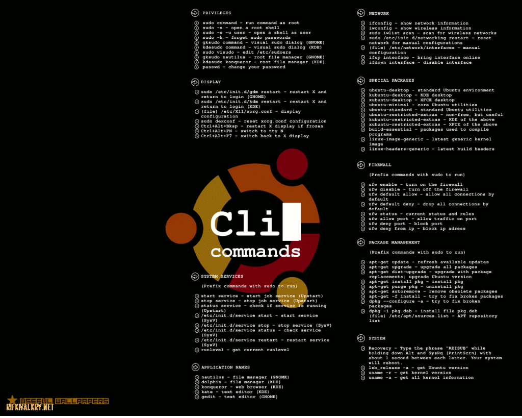 linux-bash-wallpaper-awesome-linux-unix-terminal-mands-quick-reference-wallpapers-ithink-of-linux-b-PIC-MCH082414-1024x819 Terminal Wallpaper Linux 22+