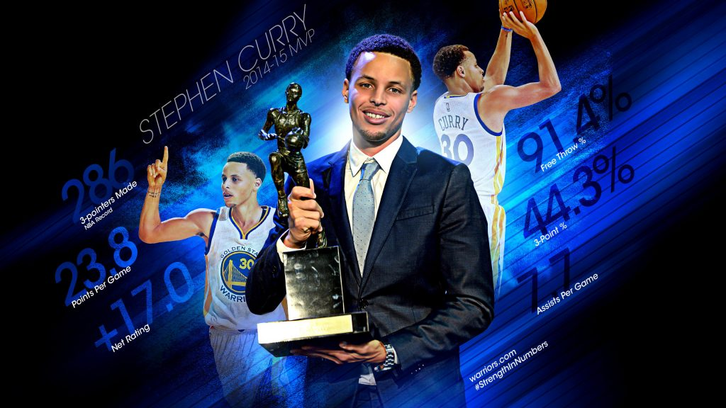 PIC-MCH012610-1024x576 Wallpapers Stephen Curry 2016 36+