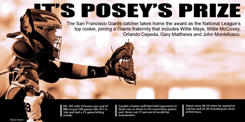buster-posey-wallpaper-PIC-MCH050347-1024x512 Free Buster Posey Wallpaper 20+