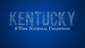 Kentucky Wildcat Wallpaper Border 12+