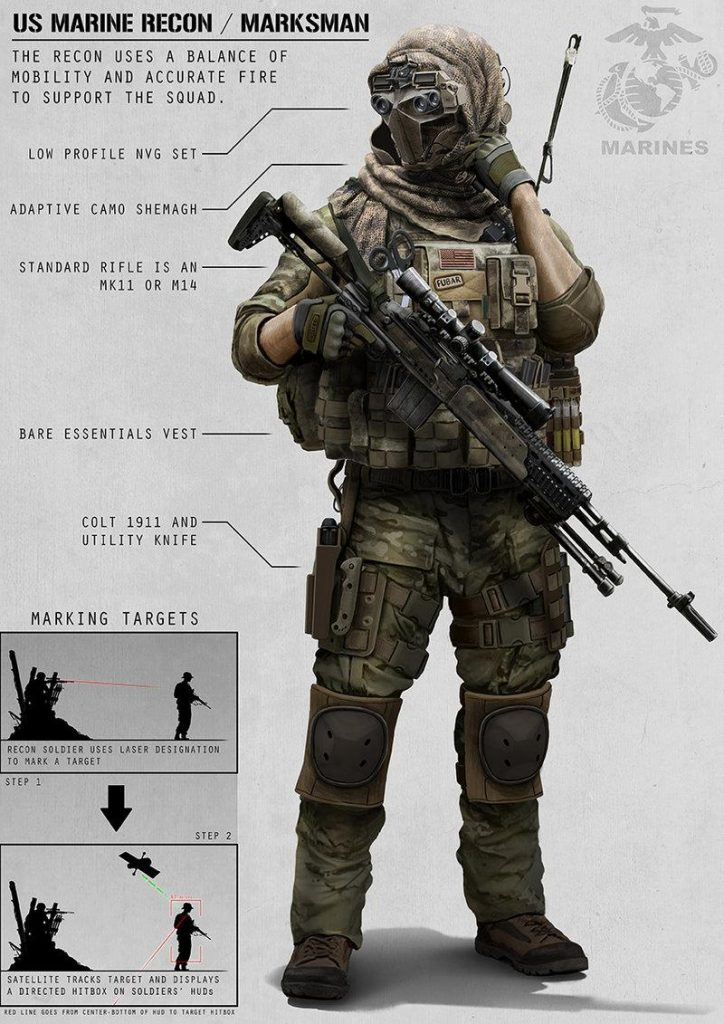 Recon-Marine-by-AlexJJessup-on-deviantART-There-would-be-nothing-wallpaper-wp-PIC-MCH098107-724x1024 Multicam Desktop Wallpaper 18+