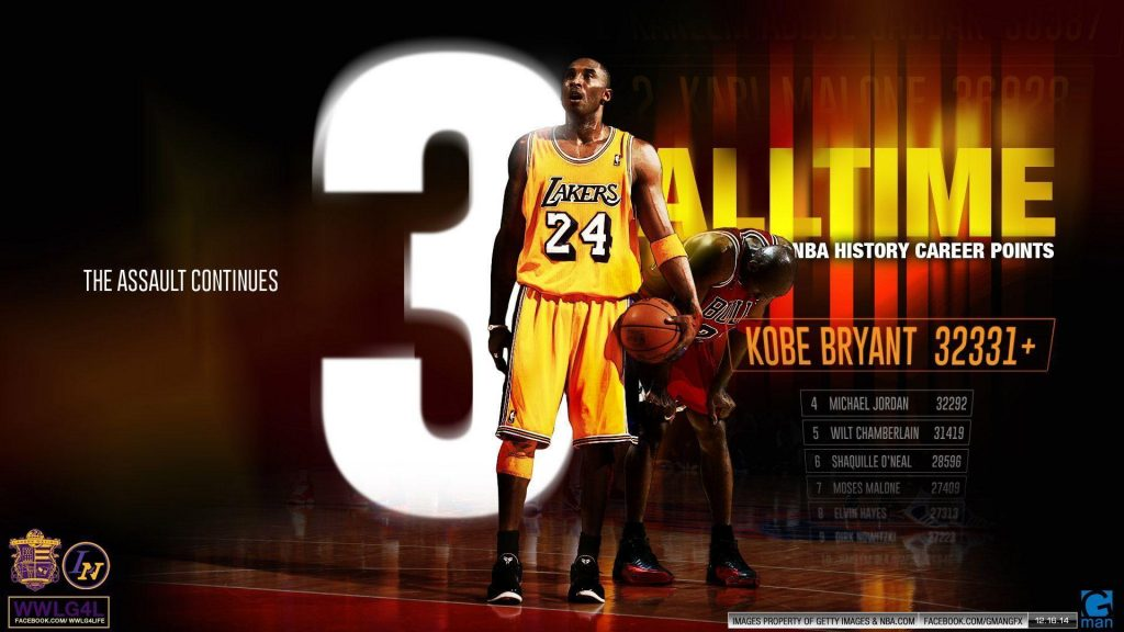 oHWlwoQ-PIC-MCH091988-1024x576 Kobe Bryant Quotes Wallpaper Hd 47+